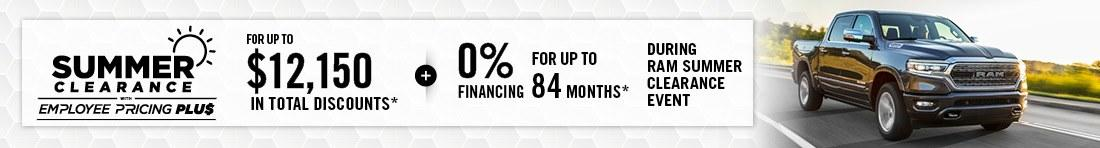 0% For Up to 84 Months!